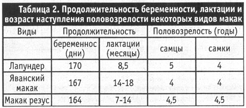 http://www.zooprice.ru/articles_img/exo/2003/tabl2.jpg